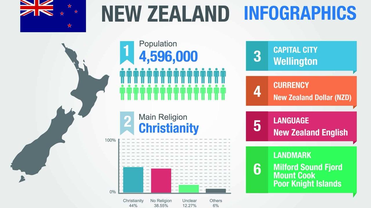 NEWS (15.03.19) Neuseeland, GM, Adrian Lamo